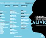 """Crear Conciencia e Inspirar a Muchas Mujeres Para Romper Patrones de Violencia, Objetivo del Documental """"Alivio"""""""
