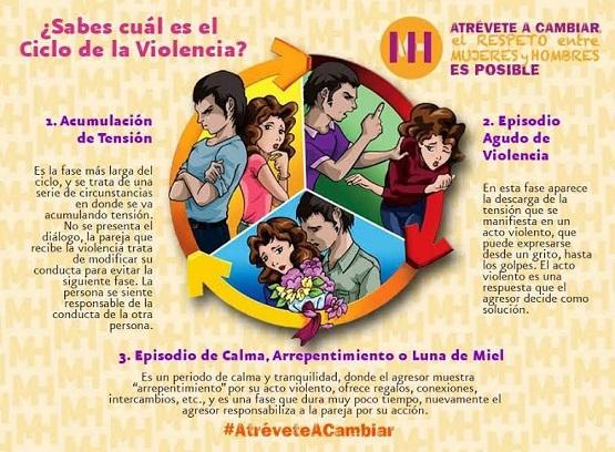 El Problema a Combatir, la Naturalización de la Violencia Contra las Mujeres: Marisol Aguilar