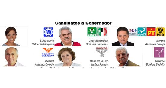 CandidatosGobernador