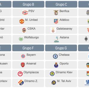 """Se Definen Grupos de la """"Champions League"""" 2015-2016"""