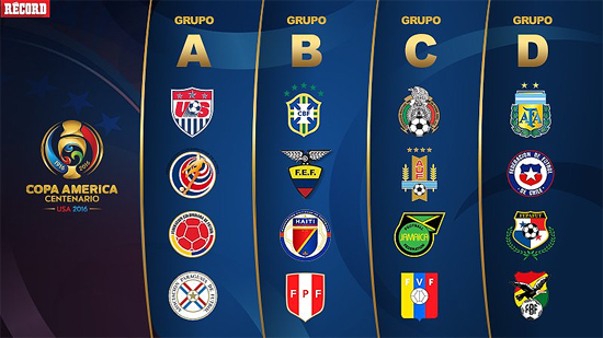 Definidos los Grupos Para la Copa América