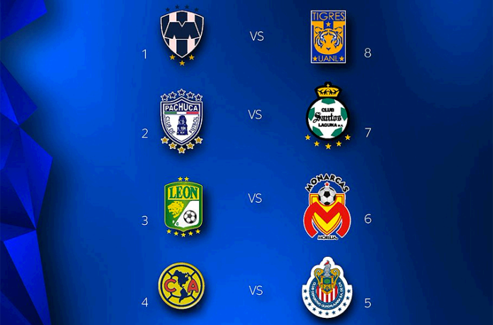 Clausura Liguilla 2016