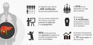 Día-Mundial-de-la-Hepatitis