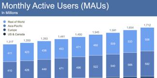 Facebook-usuarios-activos