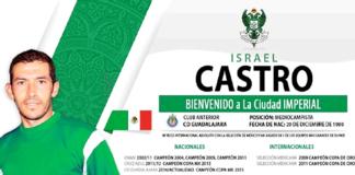 Israel-Castro-España