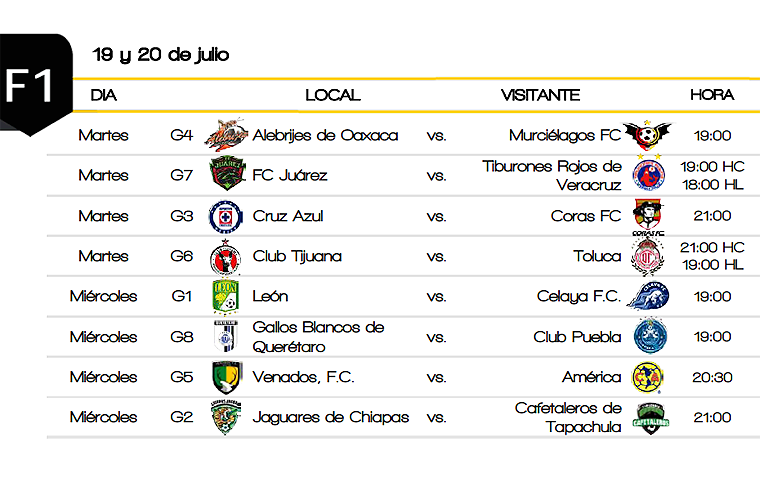 Programacion Tv Liga Mx Jornada 3 - Liga MX 6