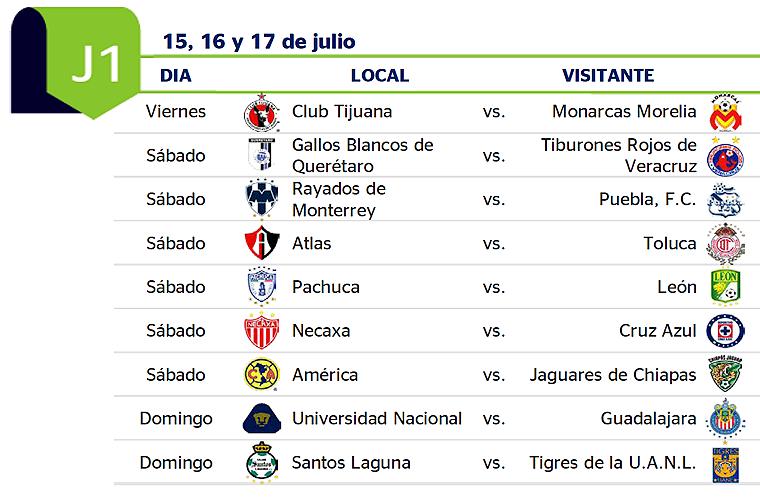 Llega el fútbol de México, comenzará una nueva temporada al amparo ...
