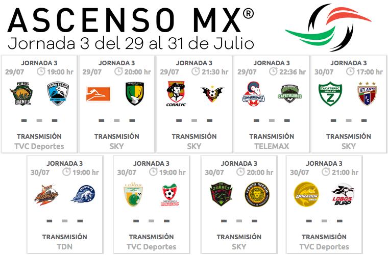 Hoy inicia la jornada 3 de la Liga de Ascenso del futbol mexicano, le ...