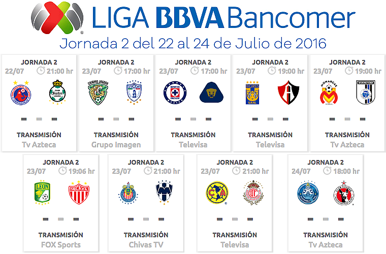 La segunda jornada del Apertura 2016 inicia el viernes en el Estadio ...