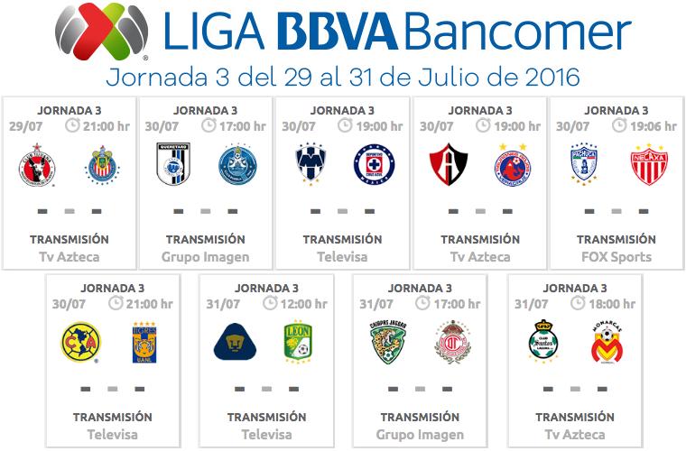 Hoy comienza la tercera jornada del fútbol mexicano con el Xolos vs ...