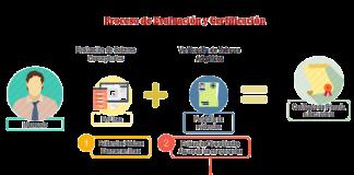 Programa-Especial-de-Certificación