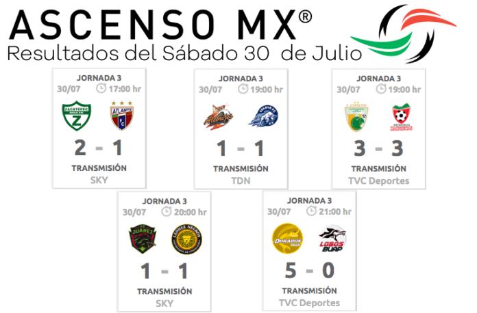 Resultado-Ascenso-Partidos-sábado-30
