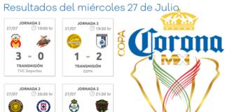 Resultado-Copa-Corona-MX-2da-Media-Jornada-2