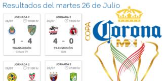 Resultados-26-julio-Partidos-Copa-MX