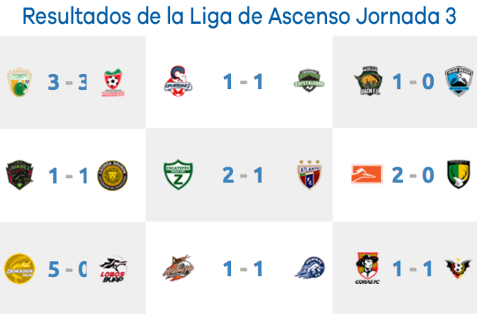 Resultados-Jornada-3-Ascenso