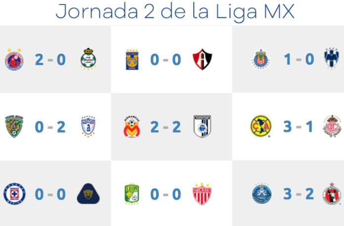 Resultados-Jornada--de-Liga-MX