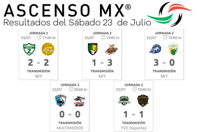 Resultados-Sábado-23-Julio-Ascenso
