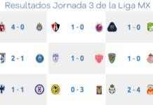 Resultados-Totales-Jornada-3