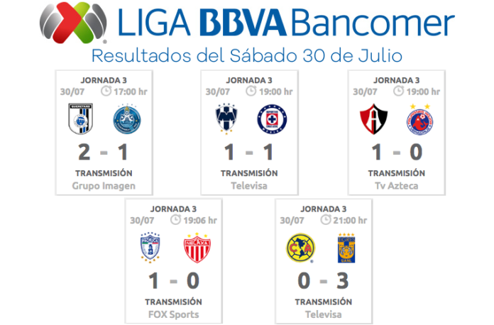 Resultados-sábado-30-de-julio-Partidos-Liga-MX