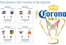 Resultados-Copa-Martes-10-de-Agosto