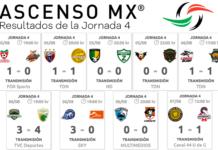 Resultados-Jornada-4-Ascenso