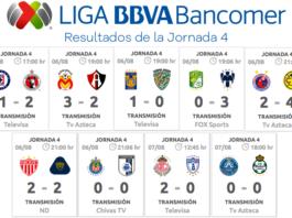 Resultados-Jornada-4-Liga-MX